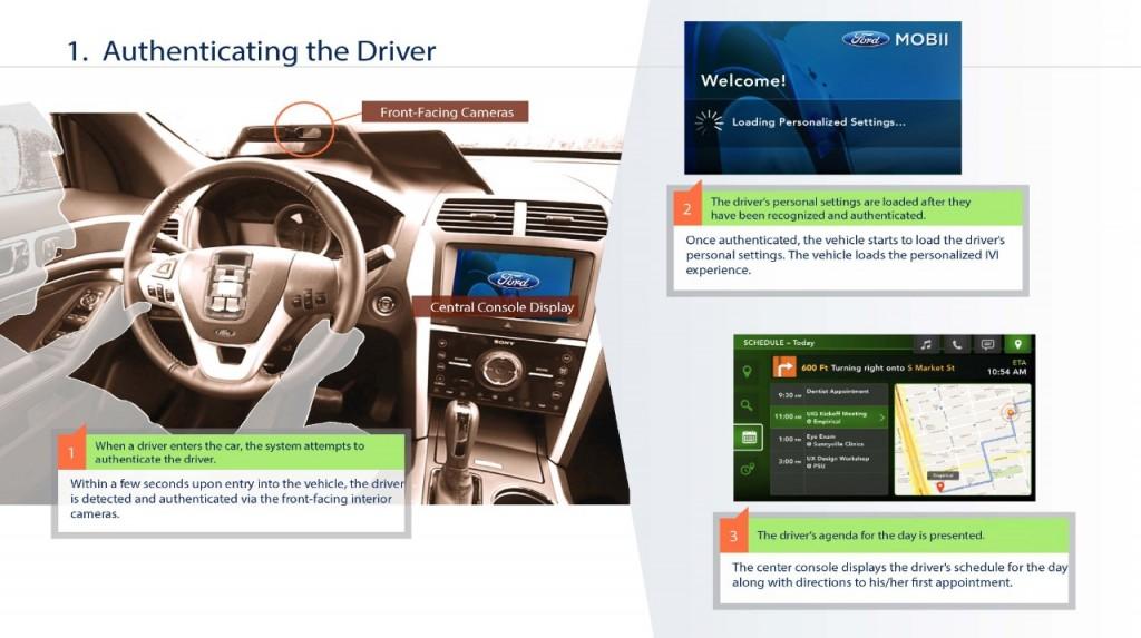 autent-the-driver