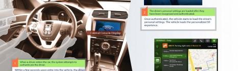Ford e Intel: se unen para crear el automóvil conectado del futuro