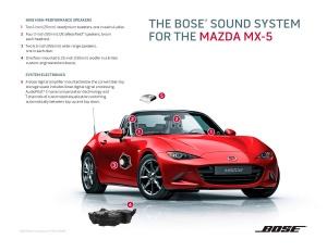2016-Mazda-MX-5_Bose-System-Illustration-1200x928