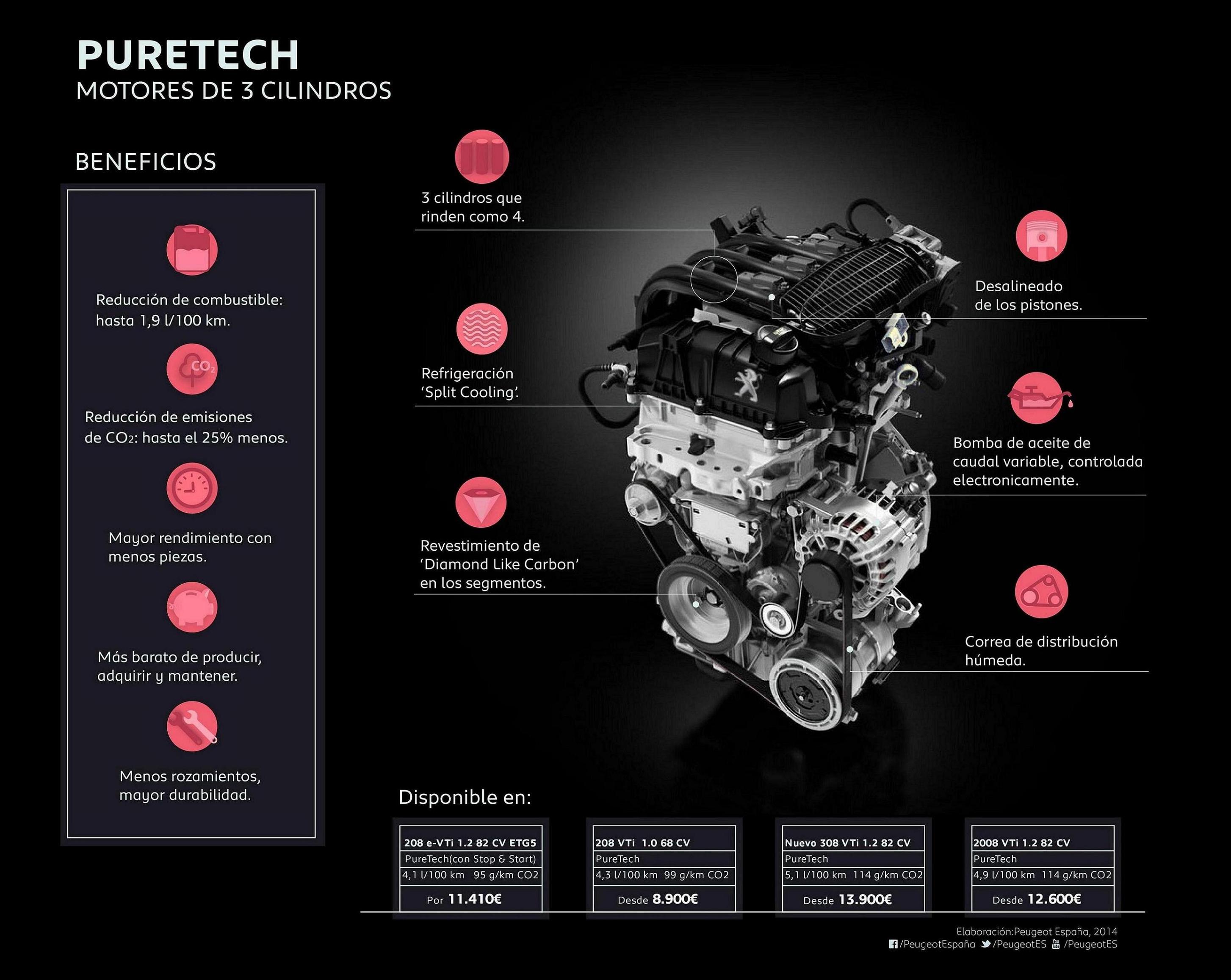 Peugeot_PureTech