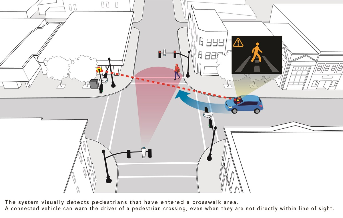 "Honda ""Smart Intersection"" technology for vehicle-to-everyth"