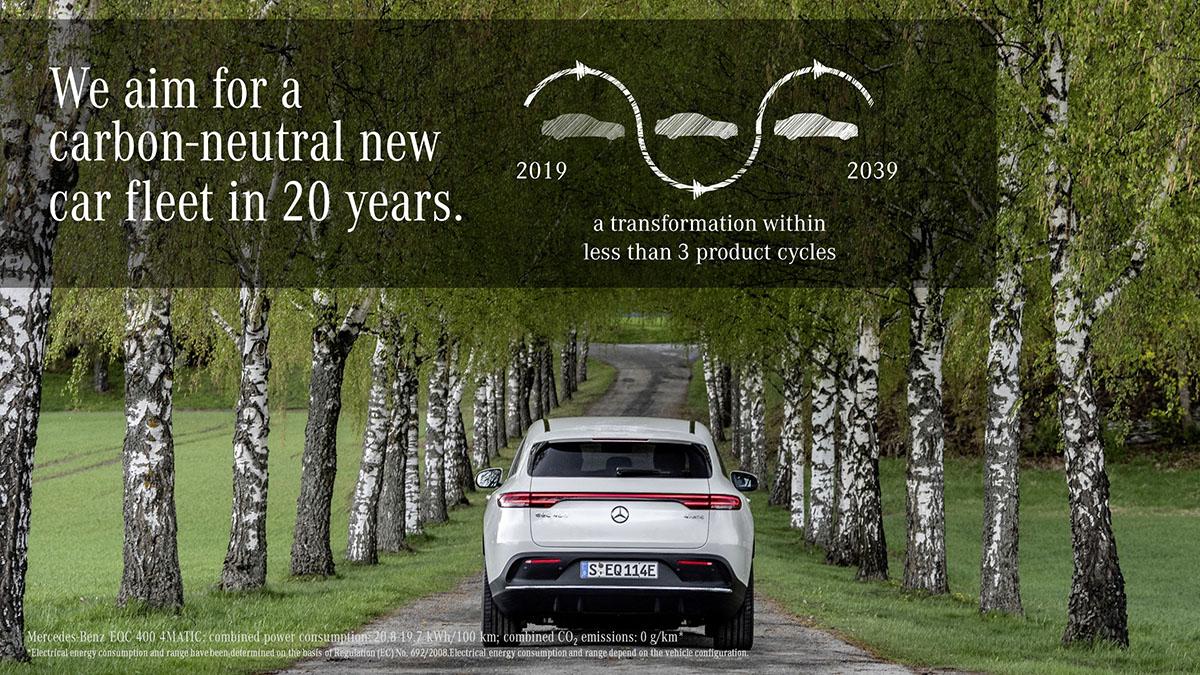 """""""Ambition2039"""": Unser Weg zu nachhaltiger Mobilität """"Ambition2039"""": Our path to sustainable mobility"""