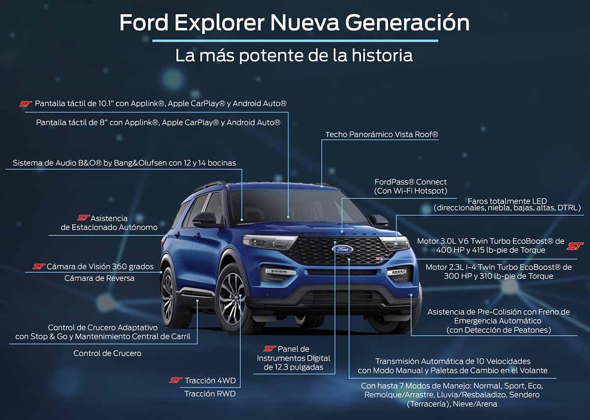 03042020 Ford Explore 02