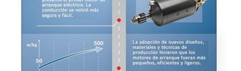 Bosch: 100 años de motores de arranque