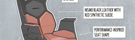 NISSAN: conceptos de sillas para eSports